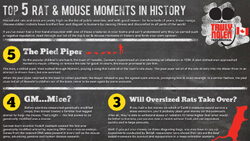 Click image for full infographic